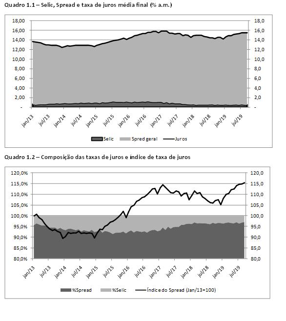 Uma perspectiva sobre a crise brasileira, por Heldo Siqueira